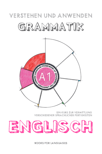 Titelbild für English Grammar A1 Level for German speakers