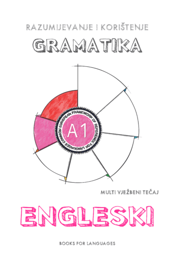 Korice za English Grammar A1 Level for Croatian speakers