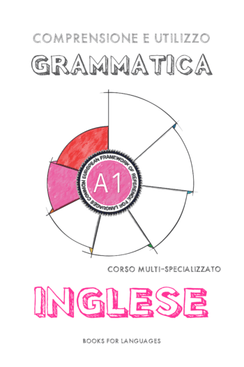 Cover image for English Grammar A1 Level for Italian speakers
