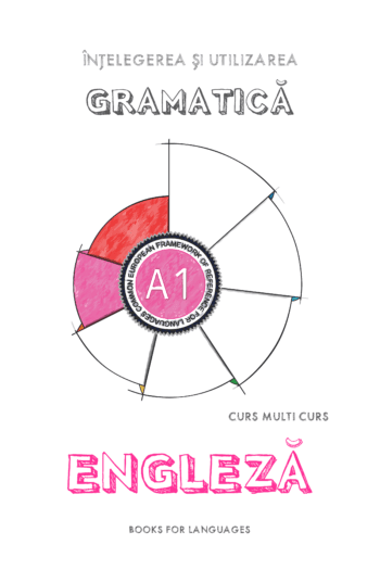 Cover image for English Grammar A1 Level for Romanian speakers