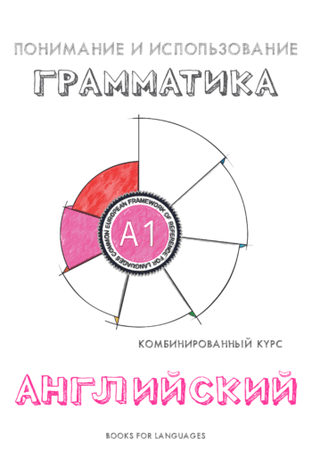Cover image for English Grammar A1 Level for Russian speakers