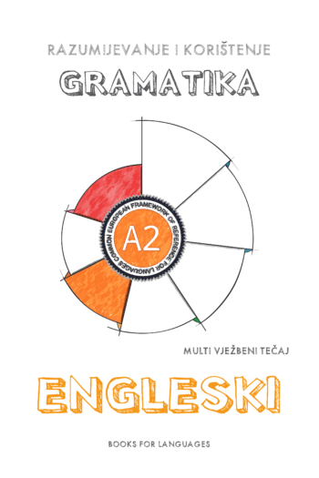 Cover image for English Grammar A2 level for Croatian speakers