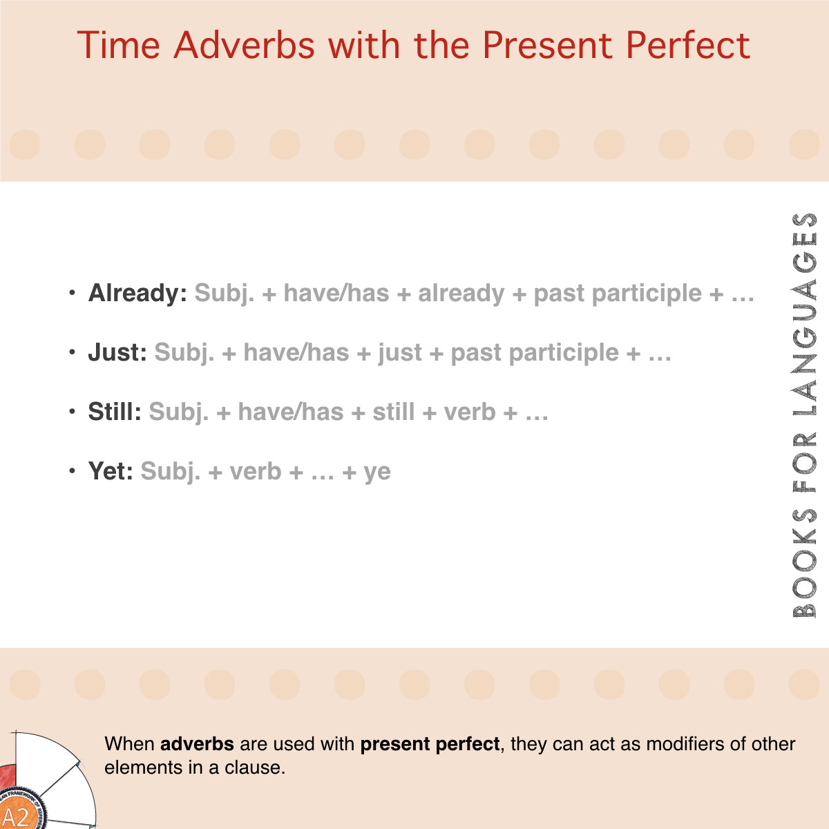 Time Adverbs With Present Perfect English Grammar A2 Level