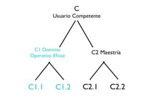 cefr-c1